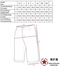 Picture of Shorts US Bermuda, Rip Stop 01512B / OD Green